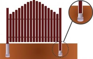 Монтаж металлического штакетника